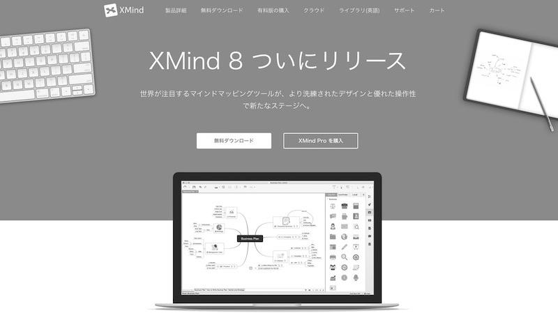 Xmaid マインドマップ